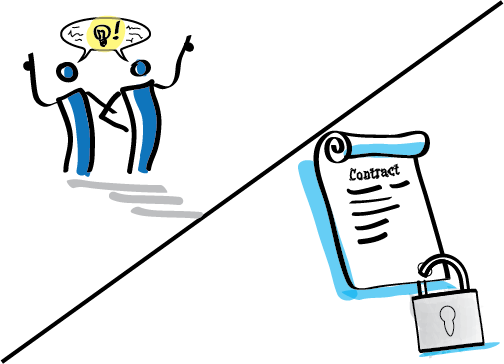 Agile Manifesto - value 3