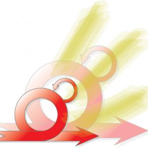 Scalare Agile e Scrum
