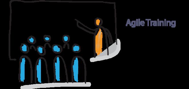 Formazione Agile