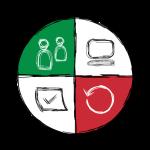 Cecilia facilitating @ SoCraTes 2019 Italy